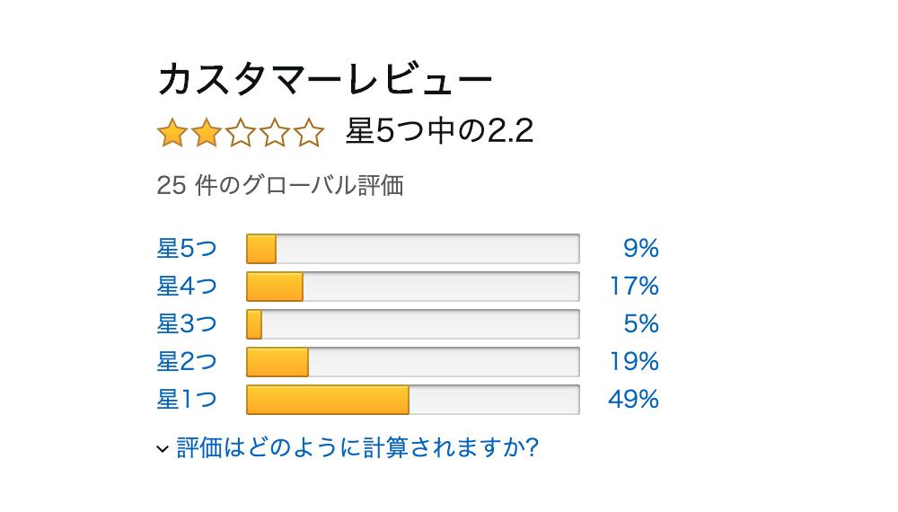 f:id:Azusa_Hirano:20201003080911p:plain