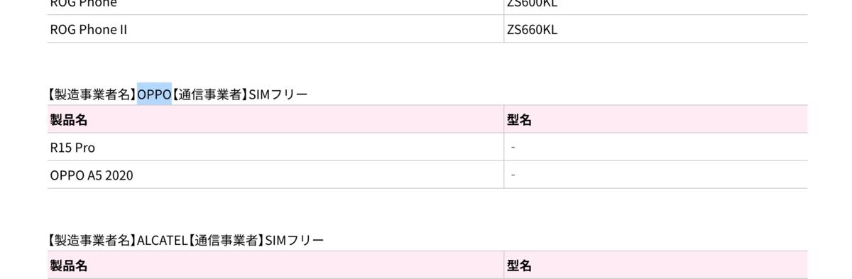 f:id:Azusa_Hirano:20201025004554p:plain