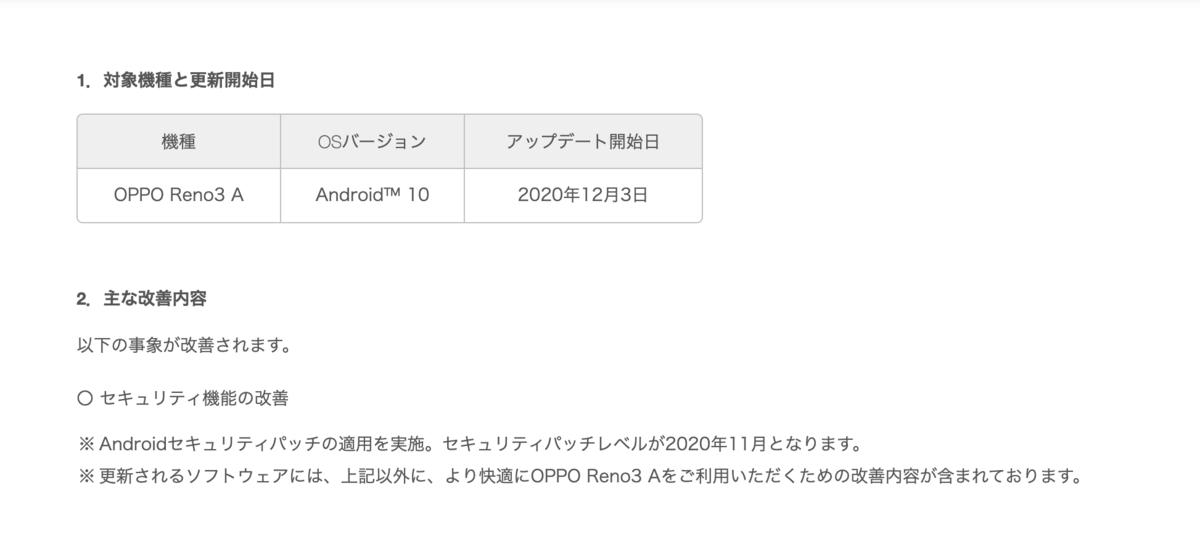 f:id:Azusa_Hirano:20201204091648p:plain