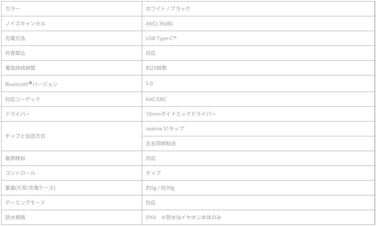 f:id:Azusa_Hirano:20210414232442j:plain