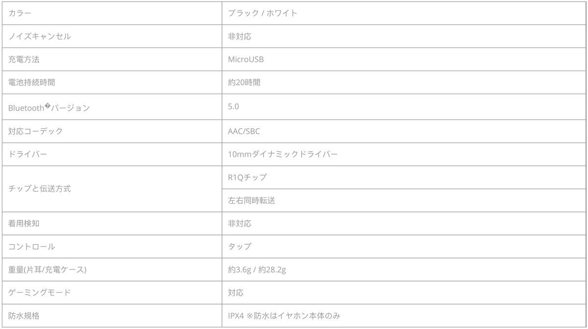 f:id:Azusa_Hirano:20210414232448j:plain