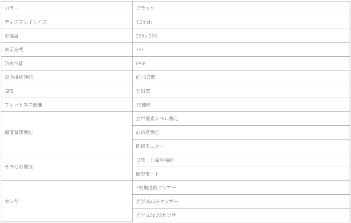 f:id:Azusa_Hirano:20210414232456j:plain
