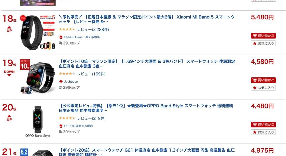 f:id:Azusa_Hirano:20210514080901j:plain