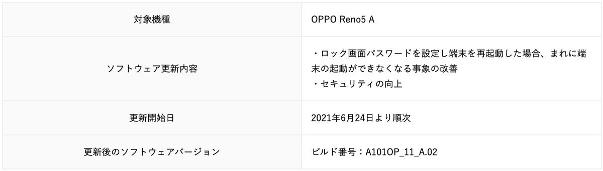 f:id:Azusa_Hirano:20210630072245j:plain