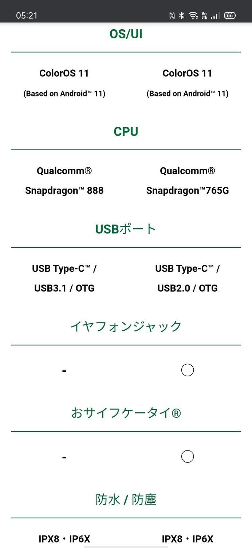 f:id:Azusa_Hirano:20210713052236j:plain