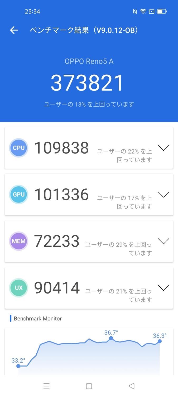 f:id:Azusa_Hirano:20210716033159j:plain