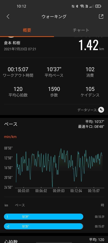 f:id:Azusa_Hirano:20210723121042j:plain