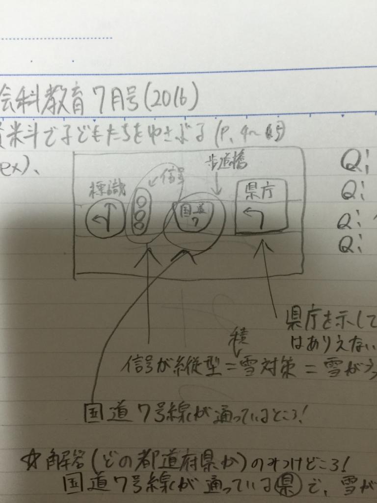 f:id:B1113032:20170221182646j:plain