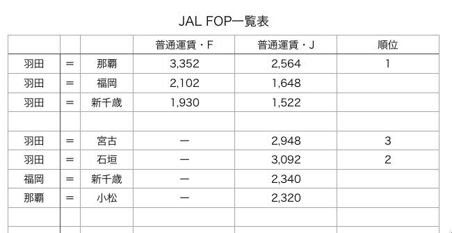 f:id:B737-800_2K:20171031060337j:plain
