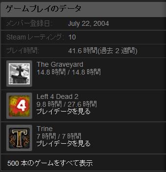 Steam 所有ゲーム数 500本突破