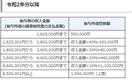 f:id:BIGFISHasset:20210808224900p:plain