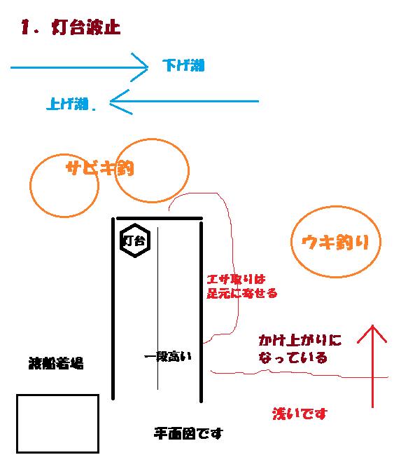 f:id:BNR34hiro:20181119111216p:plain
