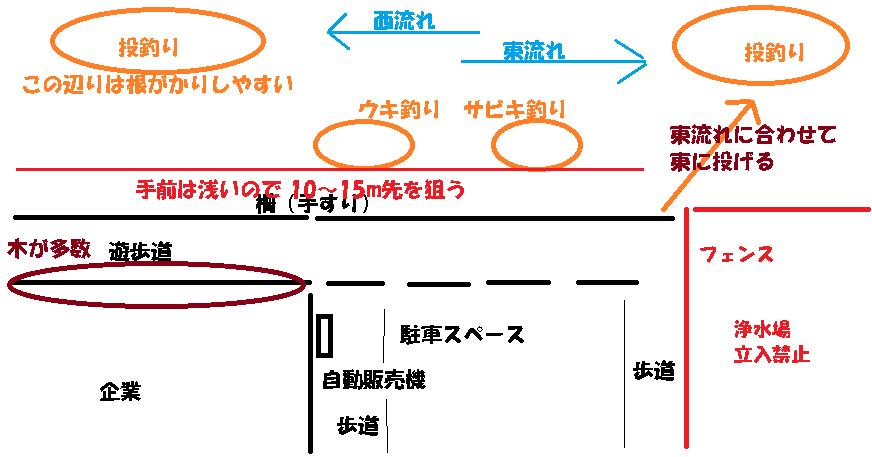 f:id:BNR34hiro:20181119114331p:plain