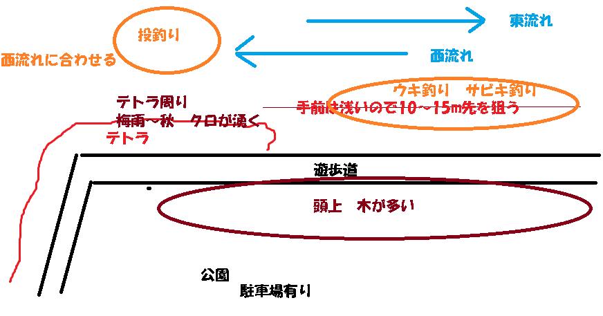 f:id:BNR34hiro:20181119114948p:plain