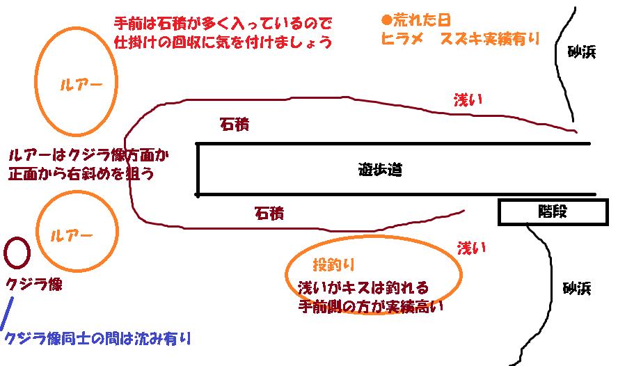 f:id:BNR34hiro:20181119121049p:plain