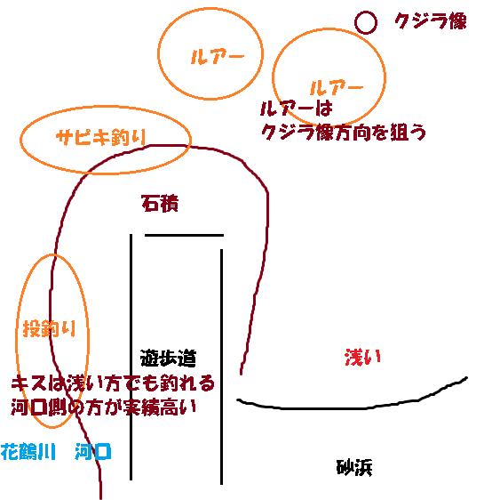 f:id:BNR34hiro:20181119121109p:plain