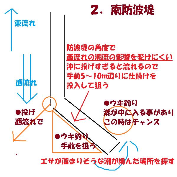 f:id:BNR34hiro:20181119214658p:plain