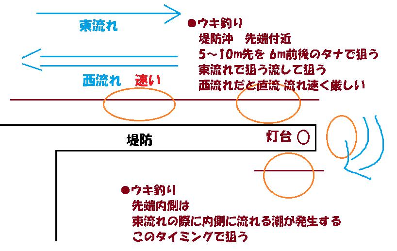 f:id:BNR34hiro:20181120204705p:plain
