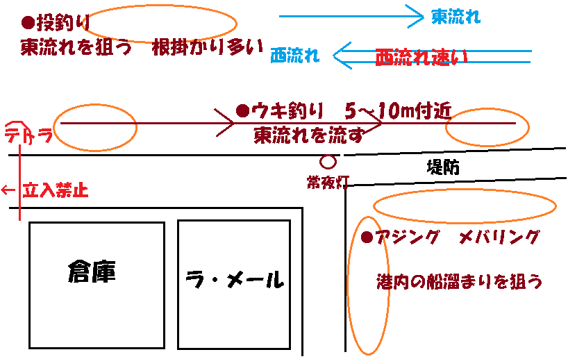 f:id:BNR34hiro:20181120204721p:plain
