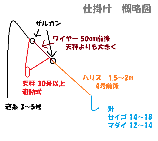 f:id:BNR34hiro:20181120234854p:plain