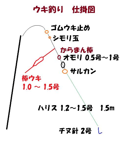 f:id:BNR34hiro:20181202222027p:plain