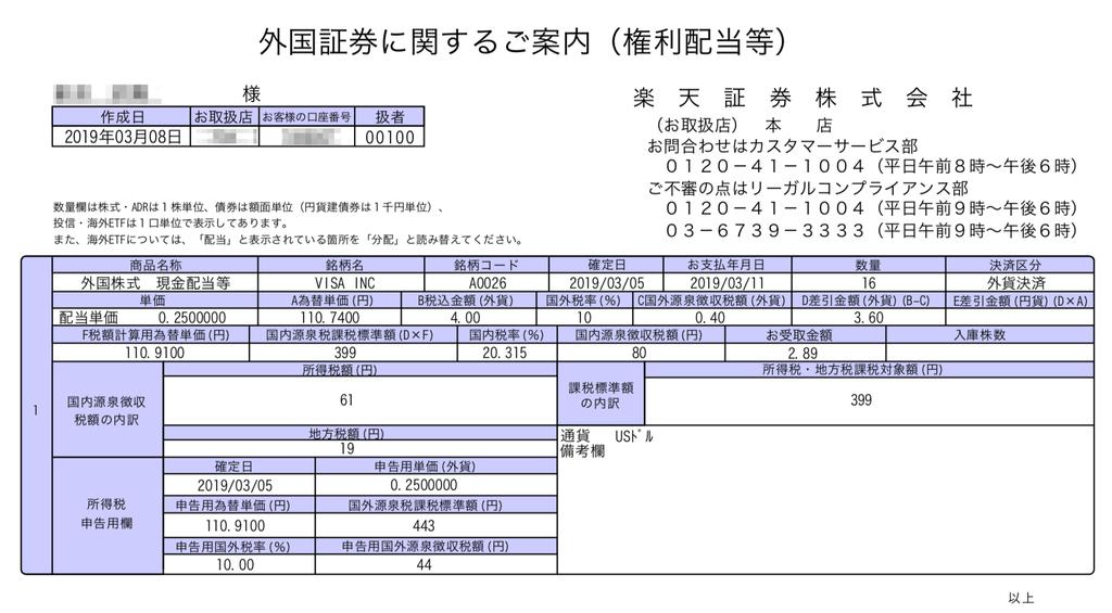 この画像はVISAの配当金入金の明細を表示しています。