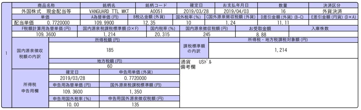 この画像はVTIの配当金入金の明細を表示しています。