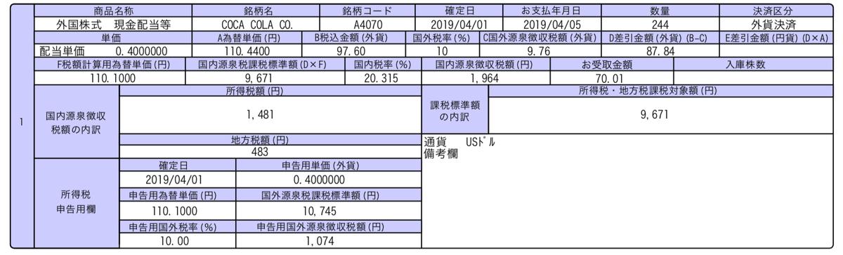 この画像はKOの配当金入金の明細を表示しています。