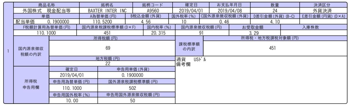 この画像はBAXの配当金入金の明細を表示しています。