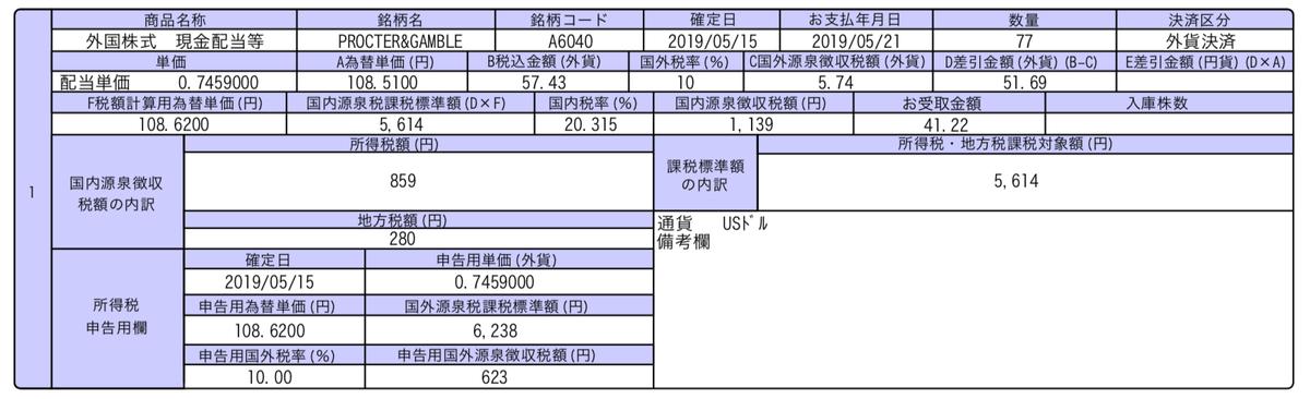 この画像はPGの配当金入金の明細を表示しています。
