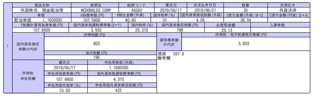 この画像はMCDの配当金入金の明細を表示しています。