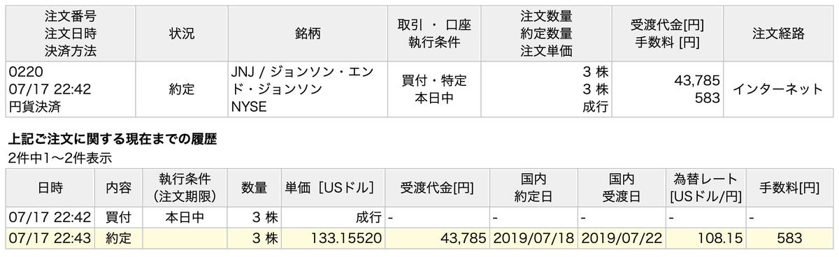 この画像はJNJの買い増し詳細を表示しています。