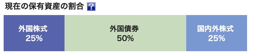 この画像はiDeCoの運用配分について表示しています。