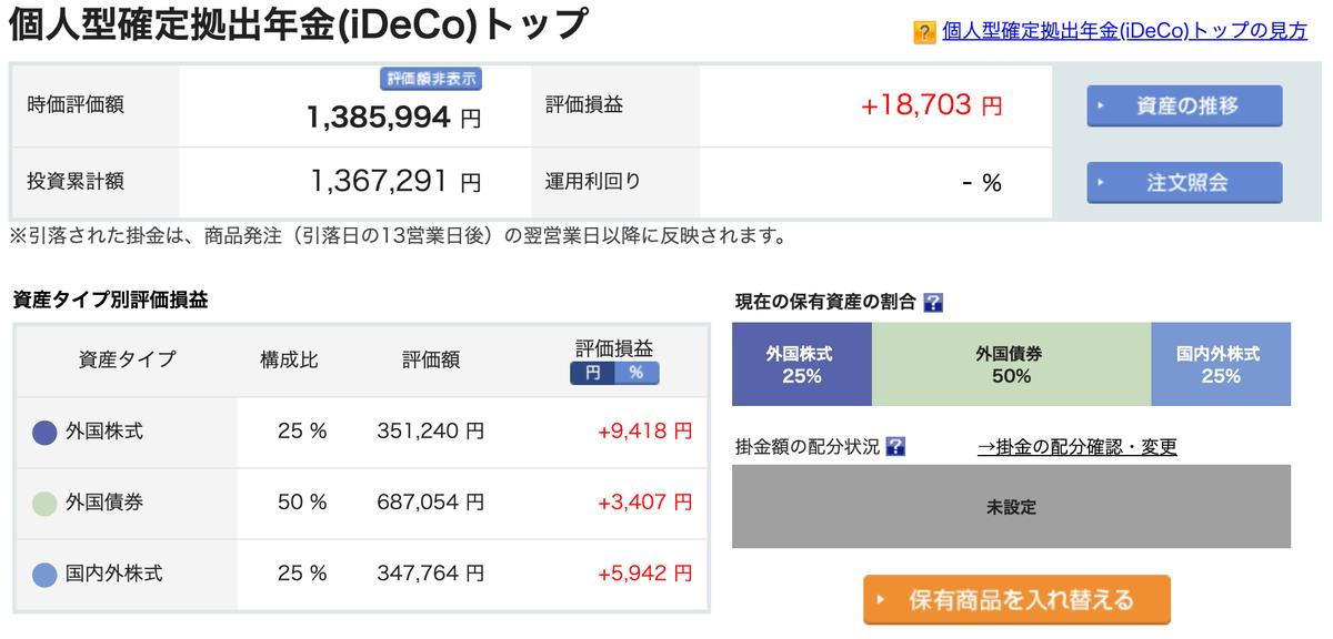 この画像はiDeCoの騰落率を表示しています。