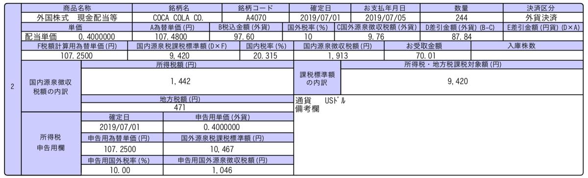 この画像はKOの配当金受領履歴を表示しています。