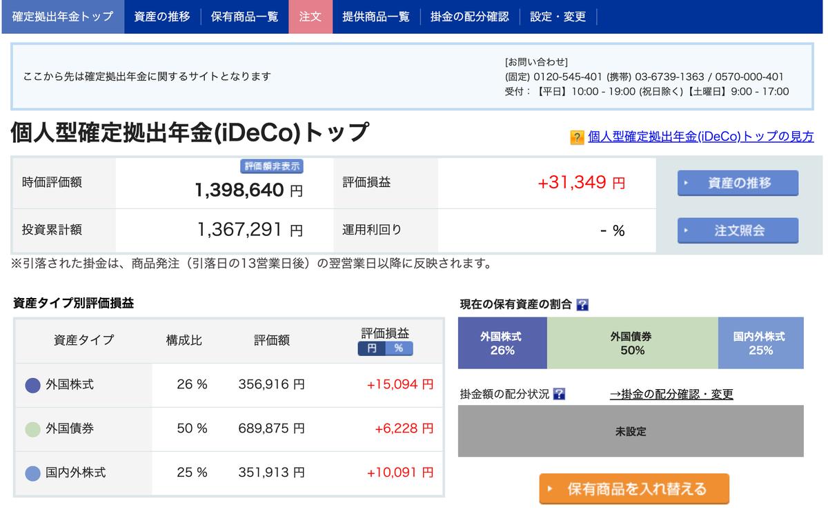 この画面は楽天証券におけるiDeCoの管理画面です。