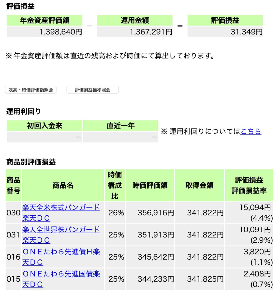 この画面はJIS&T内の管理画面を表示しております。