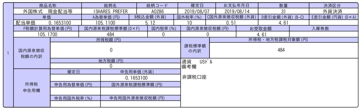この画像はPFFの配当金受領履歴を表示しております。