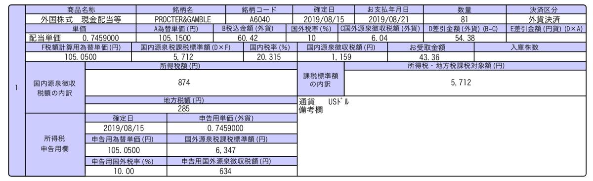 この画像はP&Gの配当金受領履歴を表示しております。