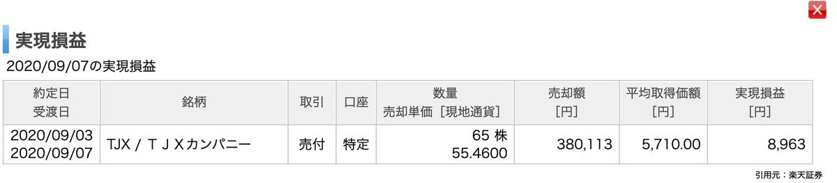 この画像はTJXを売却した事で得た売買益について表示しています。