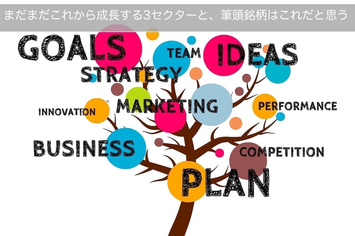 この画像はタイトル画像で成長産業についての記事です。