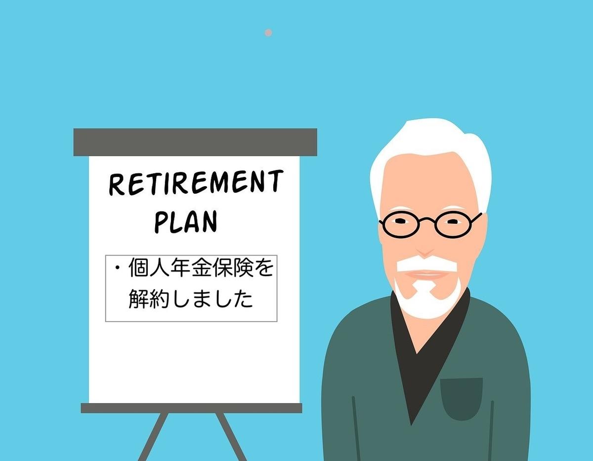 この画像はタイトル画像で個人年金保険の解約についての記事です。
