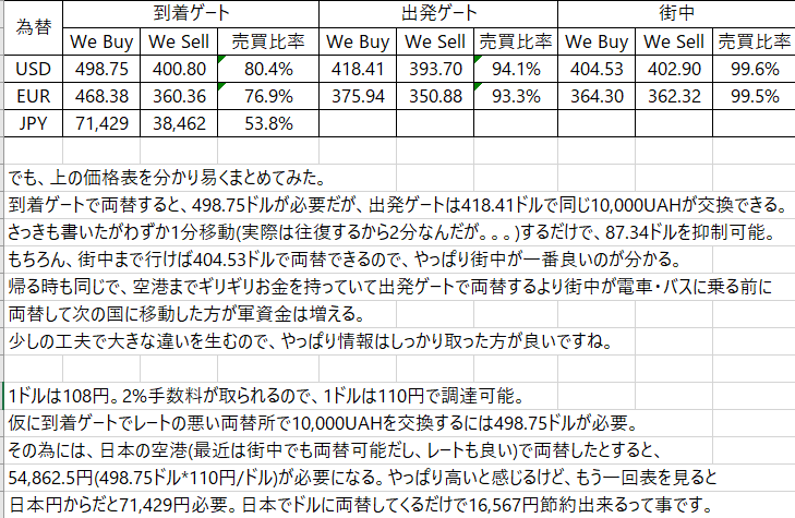 f:id:BabyHanabi:20191212022546p:plain