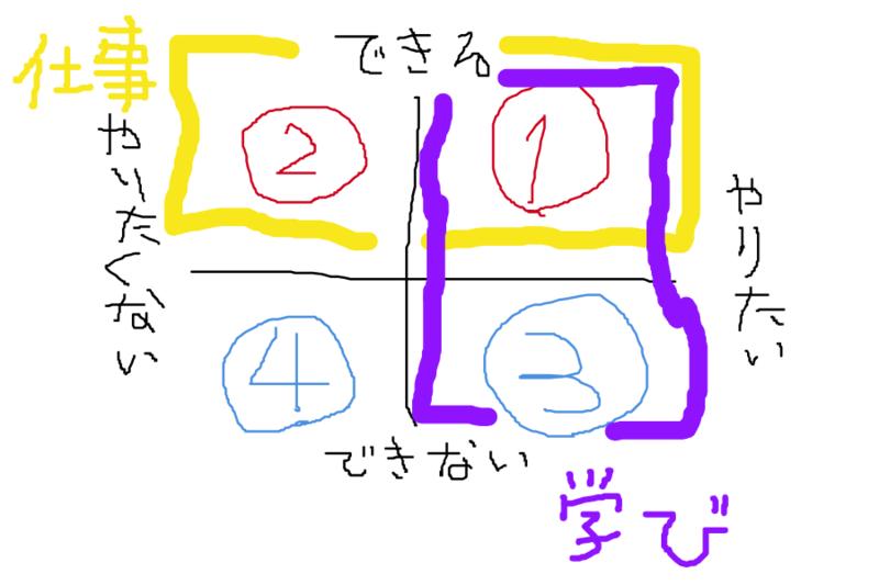 f:id:Bacstual:20210617160944p:plain