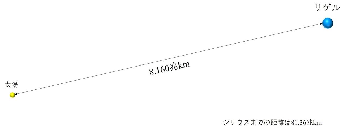 f:id:Baikalake:20200107224103j:plain