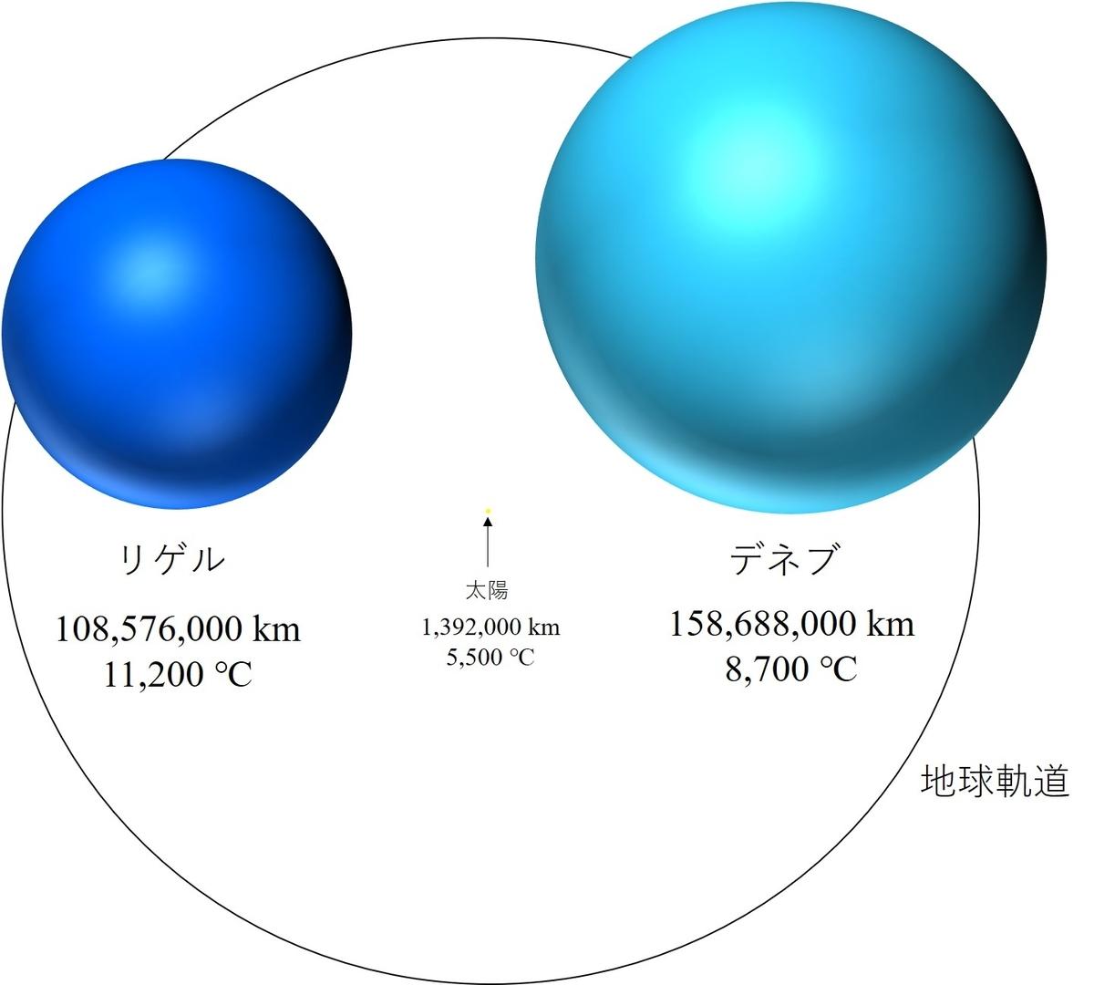 f:id:Baikalake:20200108230200j:plain