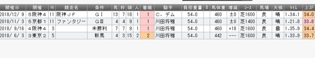 f:id:Bakakahou:20190225201502p:plain