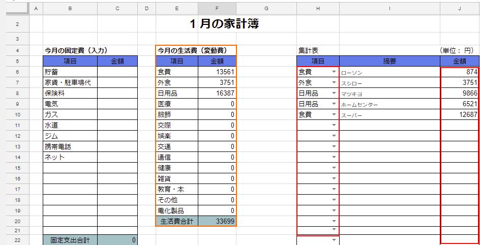 スプレッドシートで勉強する家計簿で使うExcelの数式