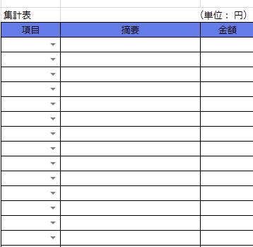 生活費(変動費)の集計表の書き方
