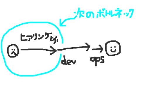 f:id:Bashiko:20190626020704p:plain
